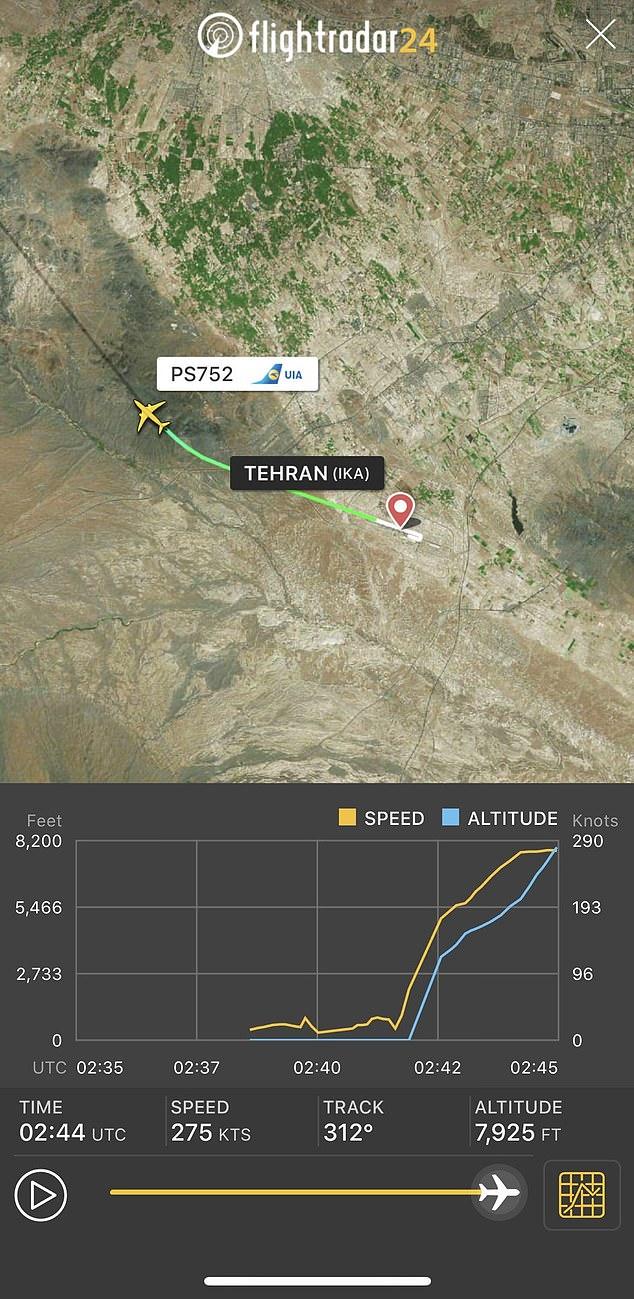 航班追蹤網站Flightradar24顯示烏克蘭失事班機的飛行路徑。(圖/Flightradar24)