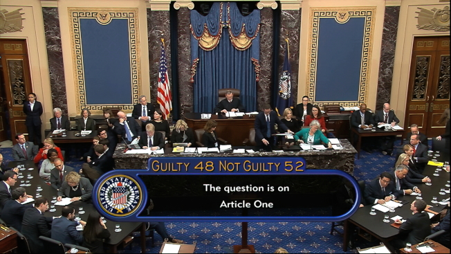 眾院彈劾川普總統兩項罪名,參院審理後表決,第一項濫用職權罪,以52:48遭到否決;第二項妨礙調查罪,以53:47遭到否決。(美聯社)
