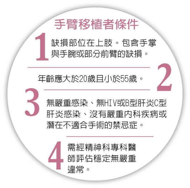 台灣醫療奇蹟/顯微異體移植 換臂變臉 患者獲新生