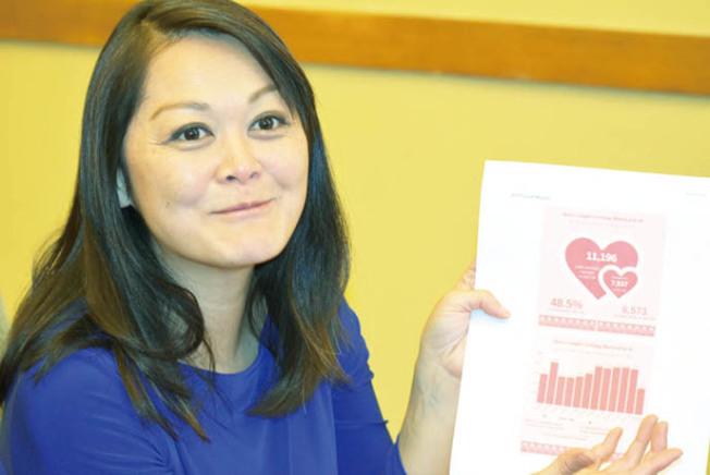 估值官朱嘉文於2019年情人節宣布舊金山2017-2018財年婚姻登記數字達到1萬1196宗。(本報檔案照,記者黃少華/攝影)
