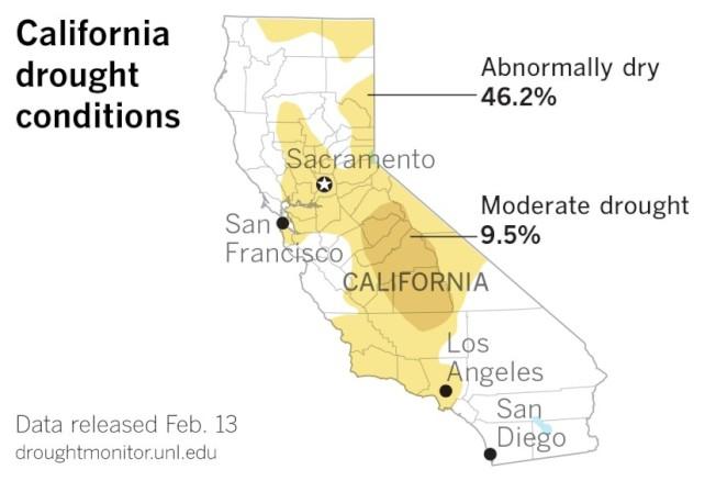 2月13公布的加州乾旱分布圖。(洛杉磯時報)