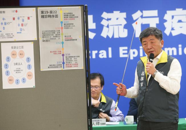 台灣中央流行疫情指揮中心昨天晚間舉行記者會,由指揮官陳時中主持,公布新增2例新冠肺炎COVID-19病例,為中部80多歲女性(案21)及30多歲男性(案22),同時也是前天公布案19(指標個案)及案20之親人。記者葉信菉/攝影