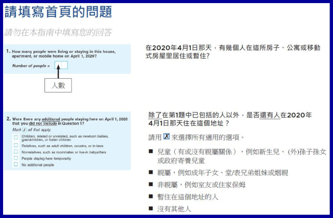 人口普查問券樣本對照說明。