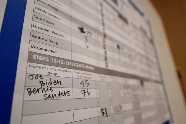 內華達州初步開出的選票,桑德斯大幅領先,白登次之。(Getty Images)