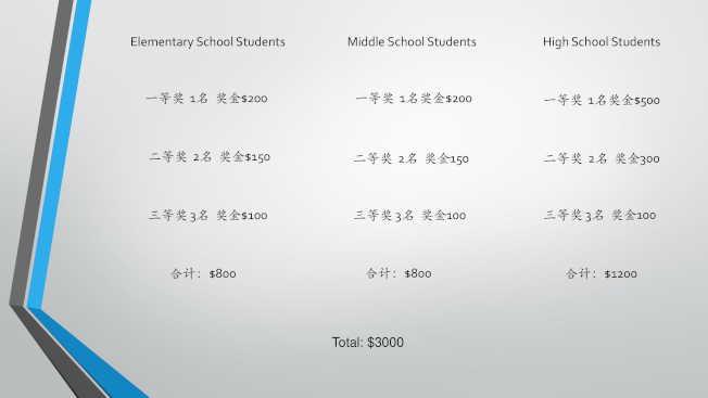 扶輪社奧蘭多龍社學生獎學金演講比賽傳單之一獎金配置說明。(扶輪社提供)