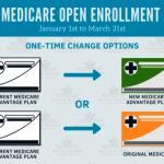 SMG老人醫療服務籲請三月底前更改選項簽約會員可以享受額外多項福利!