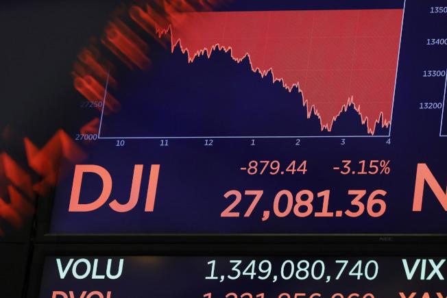 由於新冠肺炎引發債券殖利率跳水,讓人們更加擔憂全球經濟正在顯著放緩,美股持續重挫。道瓊工業平均指數在24日暴跌1031點後,25日再挫近880點。美聯社