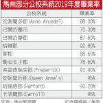 馬州高中生畢業率下滑 華人聚居區除外