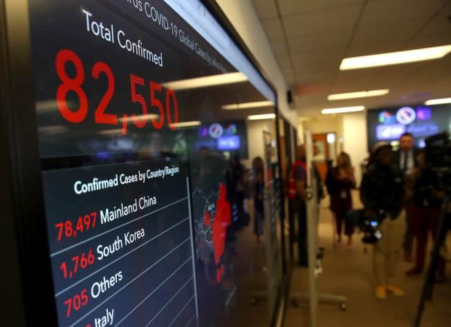 加州公共衛生廳的醫療健康協調中心27日的監視幕顯示,全面觀測追蹤全球的新冠病毒的案例發展情況。(Getty Images)