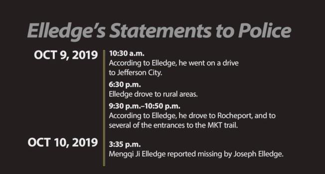 哥倫布市警局指出,艾立吉明知妻子失蹤,卻遲遲沒有告知任何人及報警,反而帶著一歲女嬰到好幾個車小時車程的郊區。(哥倫布警局視頻截圖)