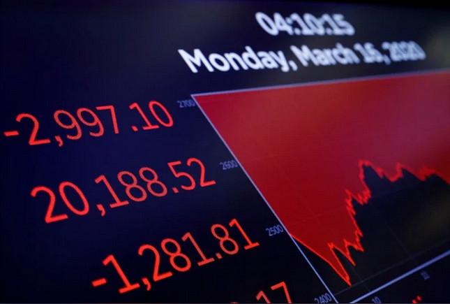 雖美國聯準會採取大規模貨幣刺激政策,美國股市仍然重挫。 路透