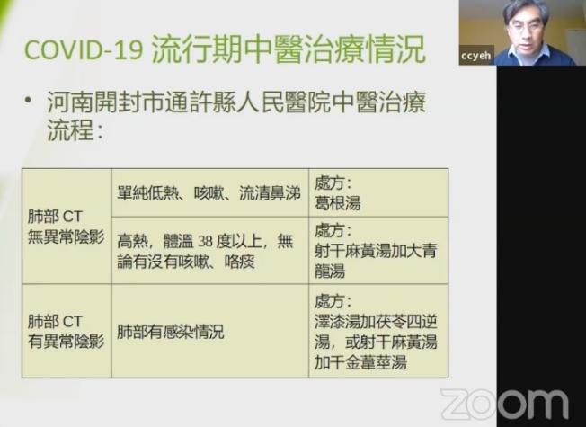 國際醫藥大學博士班教授葉昭呈以中醫的角度來講解中藥如何治療新冠病毒的症狀。(翻攝自「新冠病毒解析及防疫實務」網路講座)