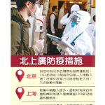1張圖 北京分流12航點禁國際航班直飛 廣州、上海防疫也升級