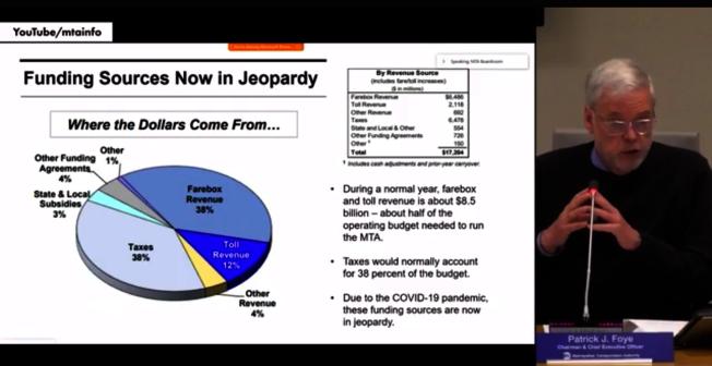 費伊說捷運系統為經濟命脈,聯邦救濟金「杯水車薪」。(取自會議截圖)