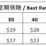 纽约人寿萧朱玲竭诚订做量身保险财务策略