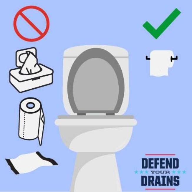 歐文市政府發起「捍衛下水道」運動,呼籲市民不要再把衛生紙以外的東西丟進抽水馬桶。(臉書照片)