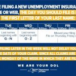 失业金申请热线单天打爆120万个 劳工厅推新申请程序