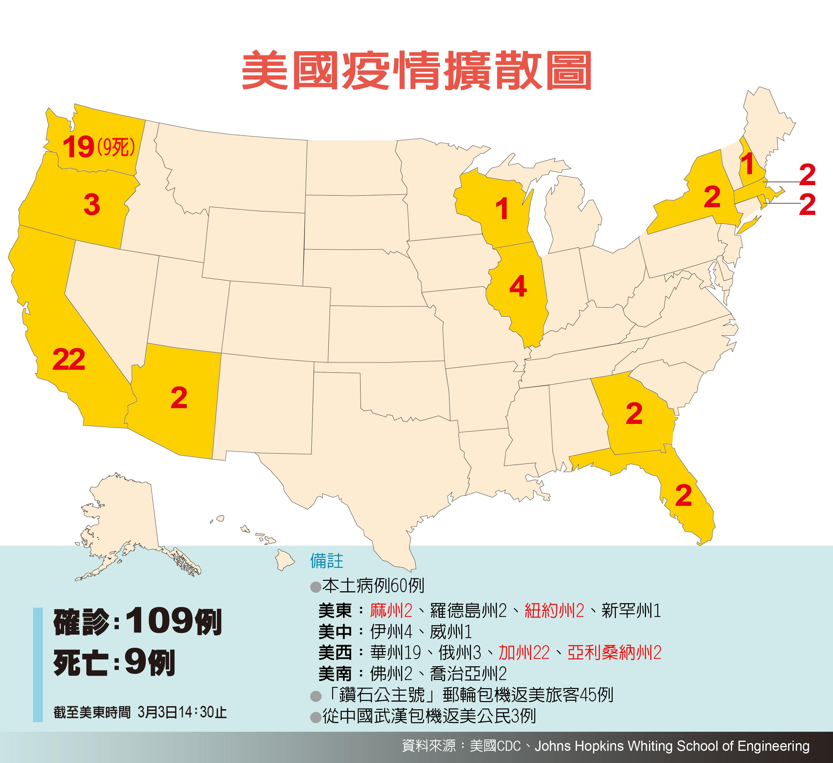 美國新冠肺炎死亡和確診分布圖。