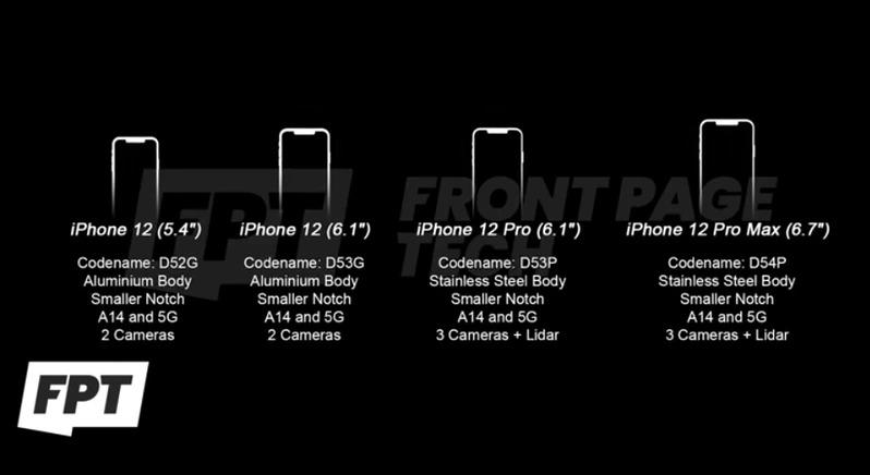 iPhone 12被爆將有5G四種規格。(取材自《Front page tech》)
