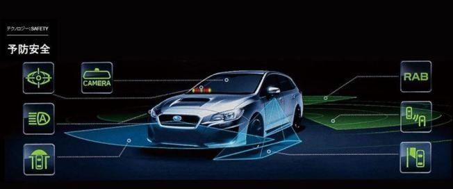 新型EyeSight范围扩大三倍!新一代Subaru Levorg准备绝地反击