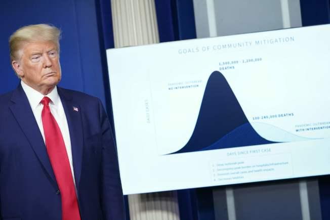 川普總統面對疫情預測模型,愁眉不展。(Getty Images)