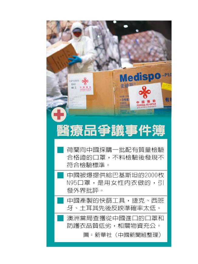 醫療品爭議事件簿