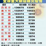 日本7地緊急狀態「自律禁足」 東京「不封城」