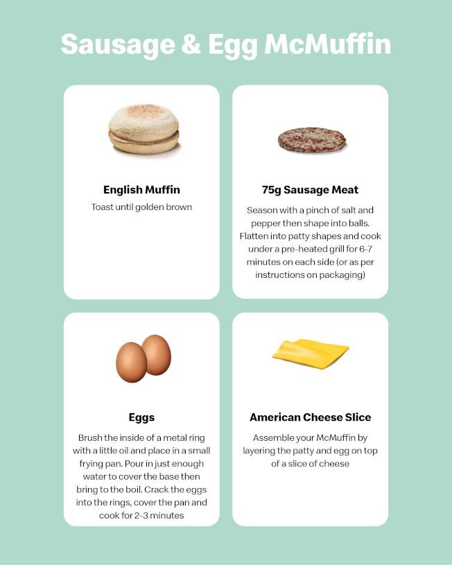 英國麥當勞近期公布豬肉滿福堡加蛋的食譜。取材自推特
