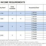紐約法拉盛「平價屋」住房抽籤 年薪至少6萬元才符資格