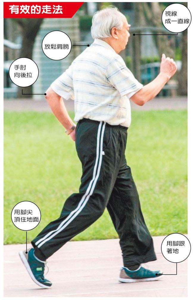 正確走路,走五百步也有三千步的效果。(本報資料照片)
