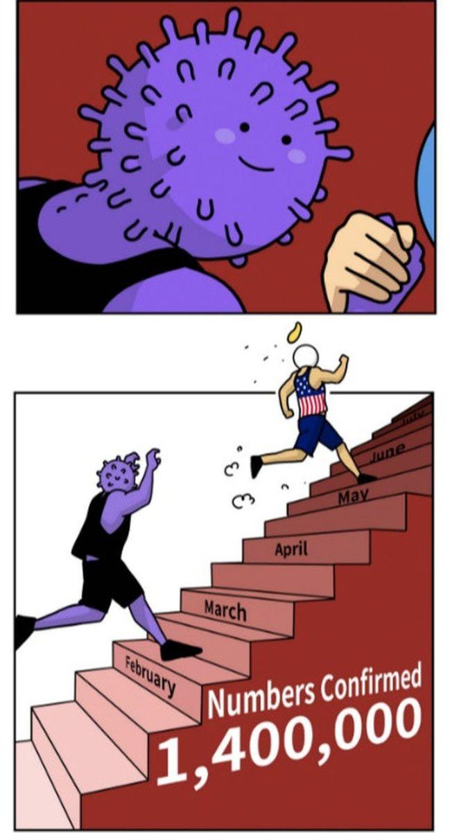 在漫畫中,「新冠病毒」追趕星條旗男,兩人追趕的階梯,則分別代表著月份和美國的新冠肺炎確診病例。(取材自推特)