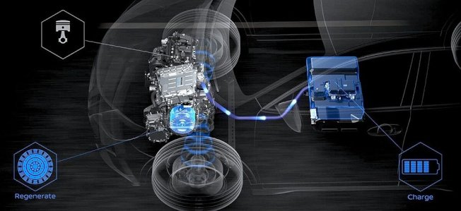 車載的1.2L直列三缸汽油引擎,則只有負責發電並提供鋰離子電池儲存電力。(Nissan提供)
