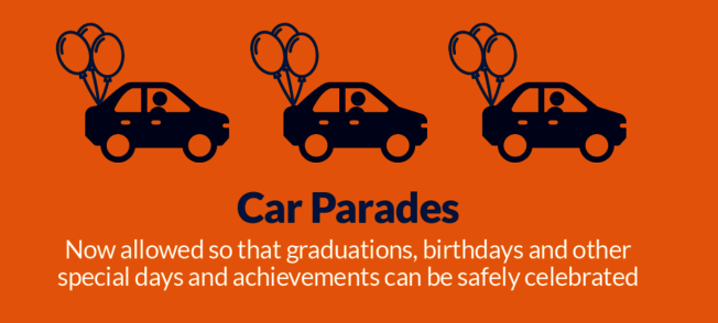 洛縣即日起,可以車隊方式舉辦畢業典禮、生日典禮等特別日子。(取自洛縣政府官網)