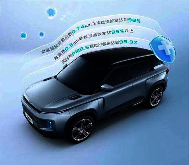 具備高環保性,低散發性,無菌化,自潔淨的吉利全方位健康汽車,號稱是「戴N95口罩」的車。(吉利汽車官網)