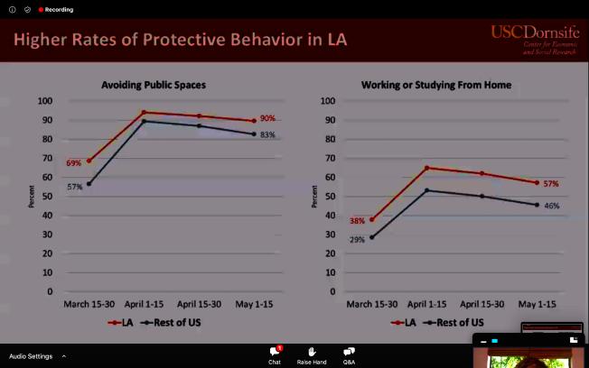 洛縣與全美相比,防疫措施做得更好。(視頻截圖)