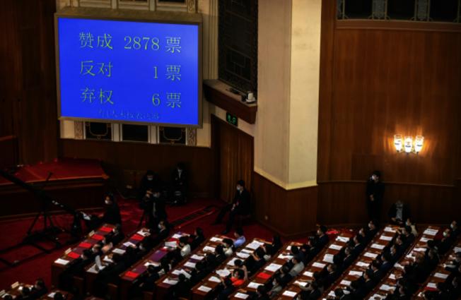 中國人大以高票通過了「港版國安法」草案。(美聯社)