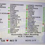 【ACA-5票決】11月眾議員改選 可用選票反制