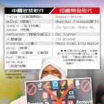 印度封殺TikTok等59款中國App 中官媒反酸「自不量力」