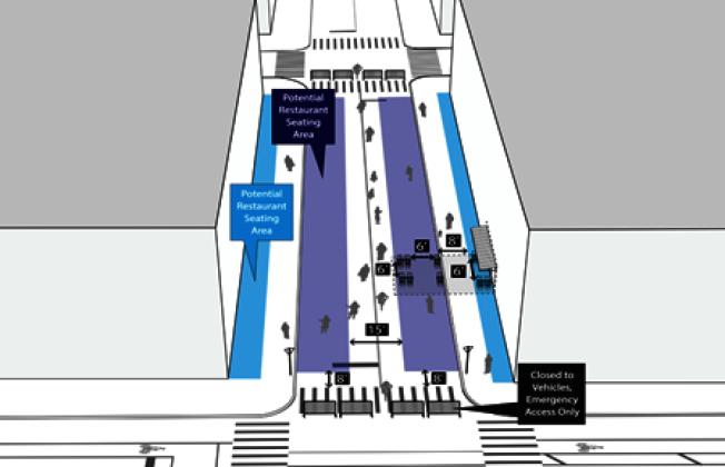 貝賽的貝爾大道與41大道入選「戶外餐廳」計畫,自4日起入選路段每逢周末將禁止車輛通行。(瓦隆辦公室提供)