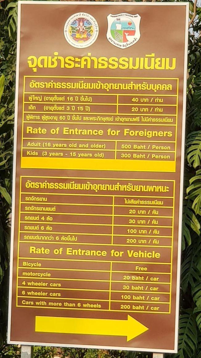 泰國不少景點對外國人收費比本國人高得多。圖╱取自臉書粉專2PriceThailand