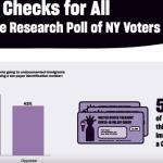 移民聯盟報告:過半紐約人支持無證客獲紓困金