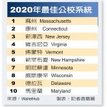 品質、安全兼優…全美最佳公校系統 麻州蟬聯榜首