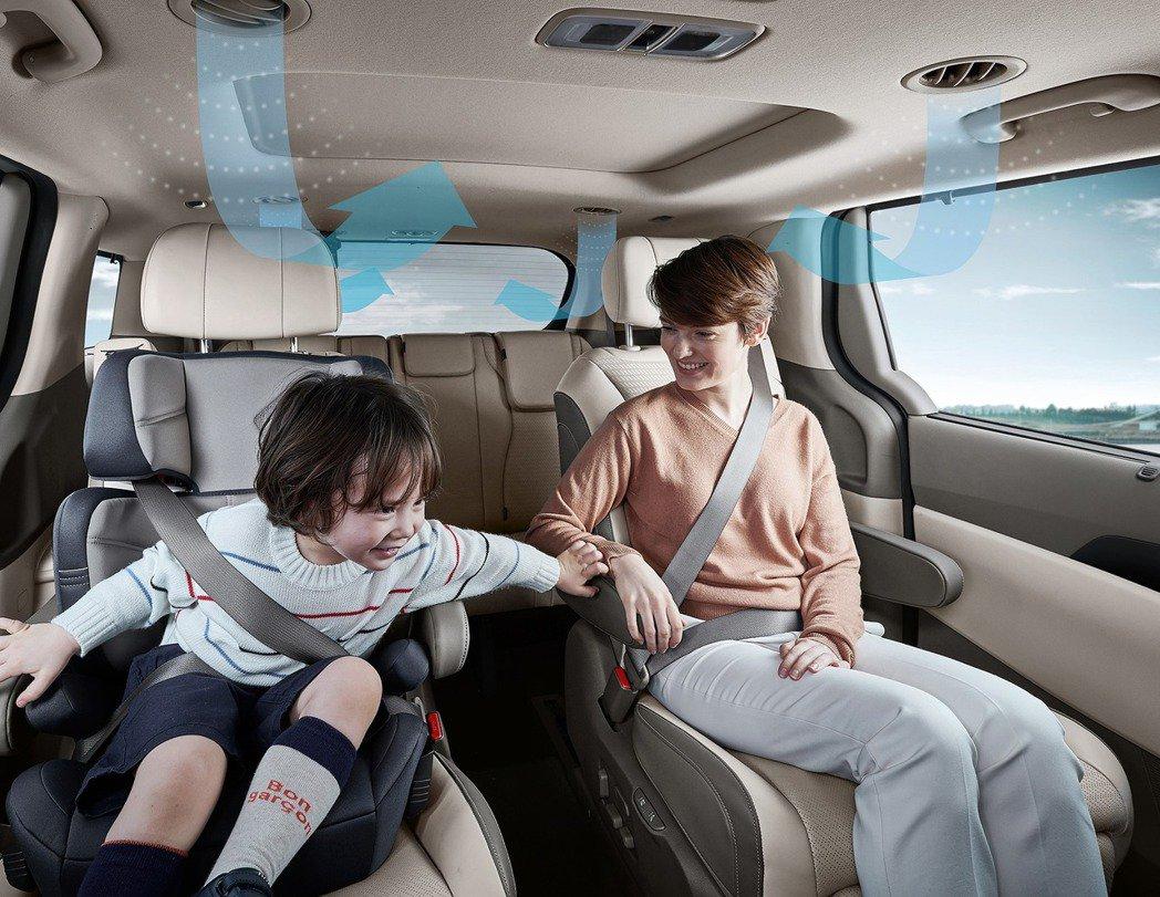 第四代Kia Carnival的後座上方配置了空調濾清器,藉此提供後排所有乘客乾淨清爽的空氣。摘自Kia