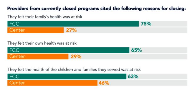 不少關閉的托兒所,主要是擔心自己或家人有感染風險。(記者劉先進/截圖)