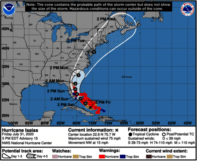 美國國家颶風中心說,颶風以賽亞斯(Hurricane Isaias)預計將在周六和周日凌晨席捲佛羅里達州的東海岸。 (NHC)