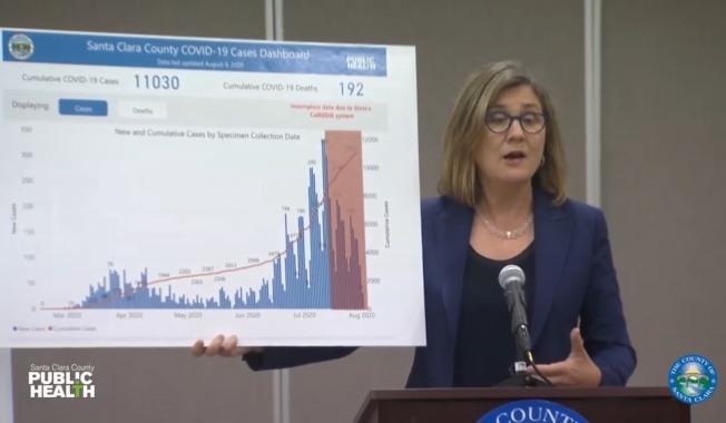 聖縣公共衛生局長柯迪表示,加州疾病數據報告系統遇到技術性故障,無法確認疫情趨勢。(聖縣公共衛生局提供)