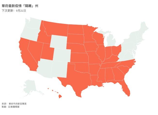 華府外州來華府須先隔離14天的「疫情重災州」(圖中紅色),共計29個。(記者羅曉媛/製圖)
